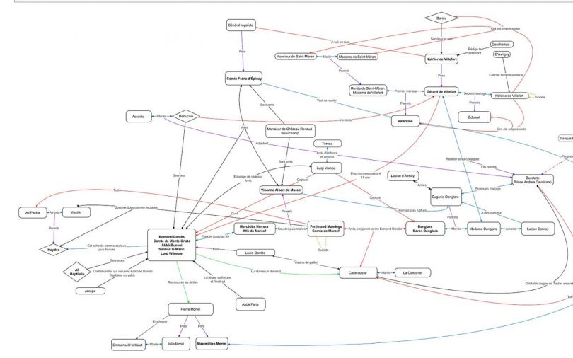 Mind Mapping SEO